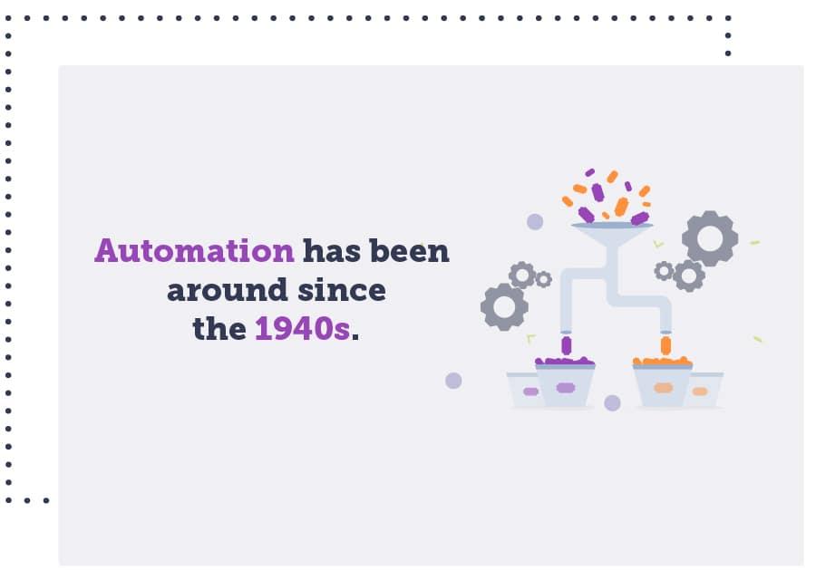 automation vs. ai