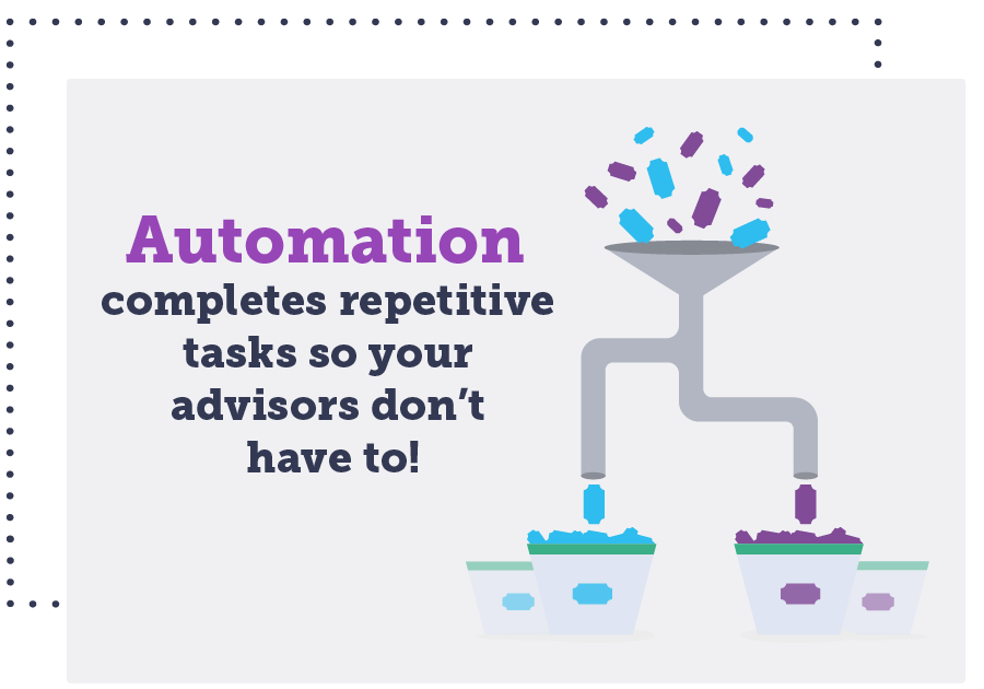 automation cuts costs